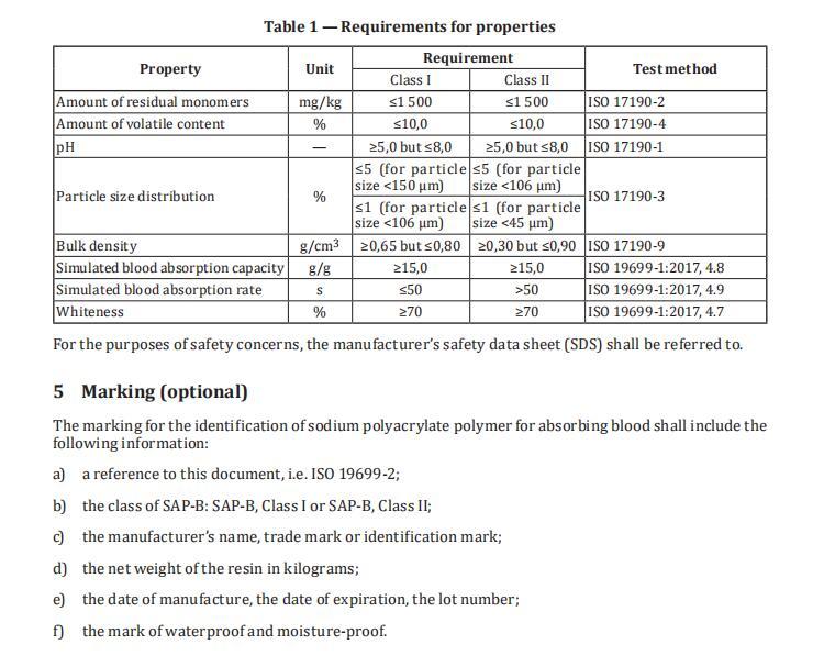 ISO standard class I product SAP-B